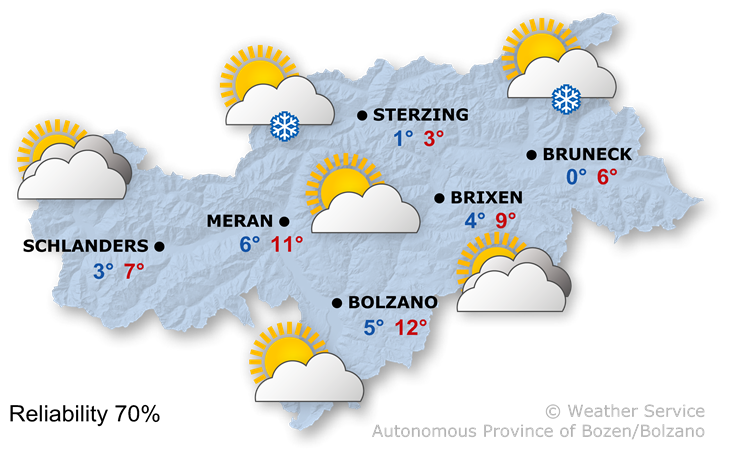 Forecast for today, wednesday 26/02/2020
